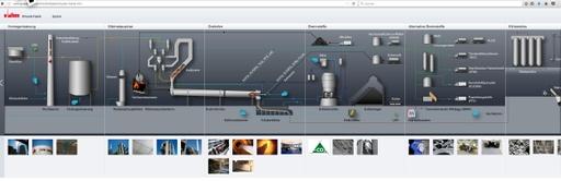 Jcf virtuelle Fabrik02