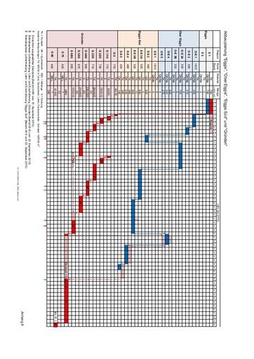 (Beilage 43 a) Abbauplanung KFN (Anhang 8 der beiden GEOTEST Berichte)