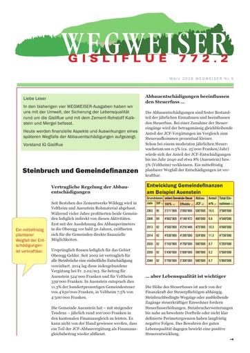 Gisliflue 20160218 IGG Wegweiser 5
