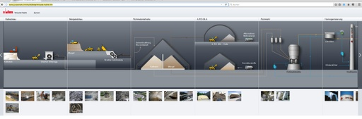 Jcf virtuelle Fabrik01